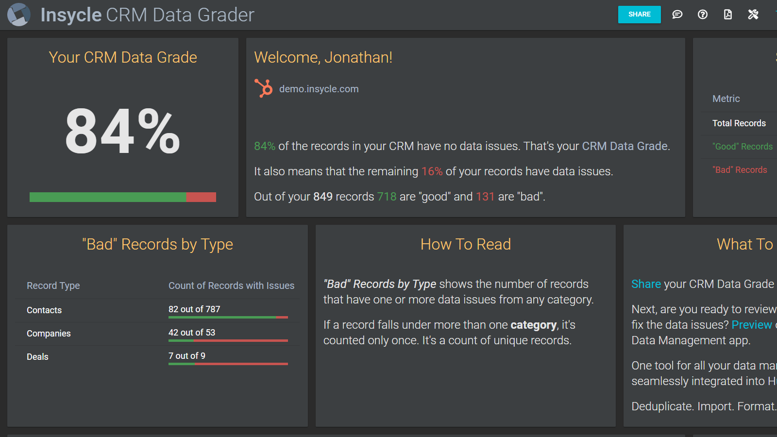 Report from CRM Data Grader