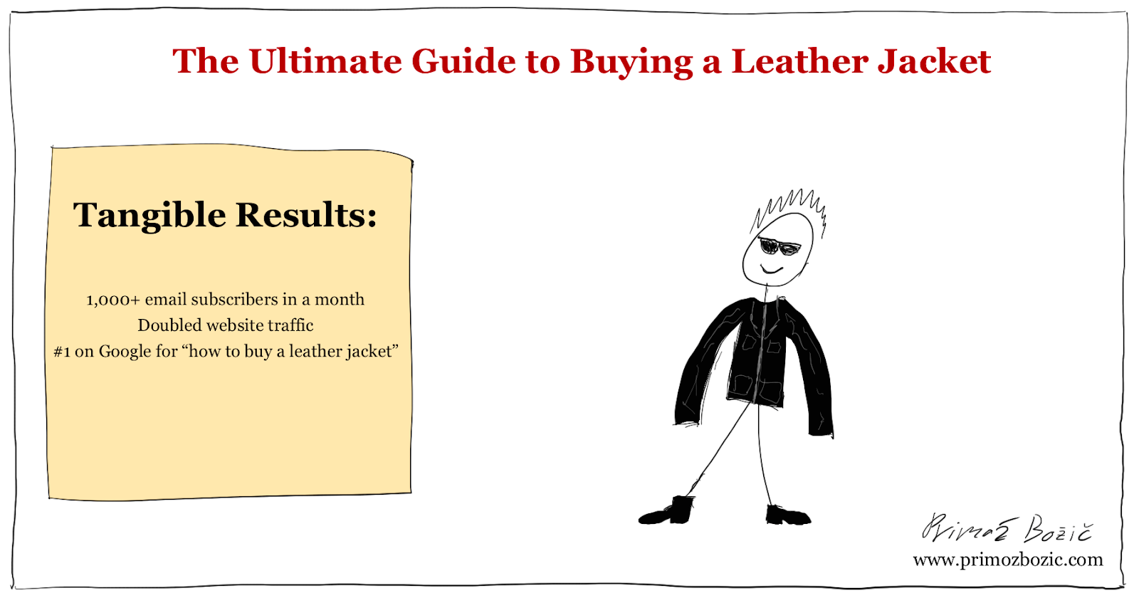 Ultimate Guide Example Buying a Leather Jacket