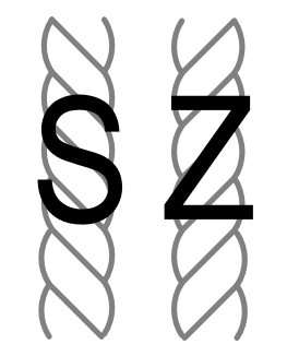 Z and S Twist yarn graphic