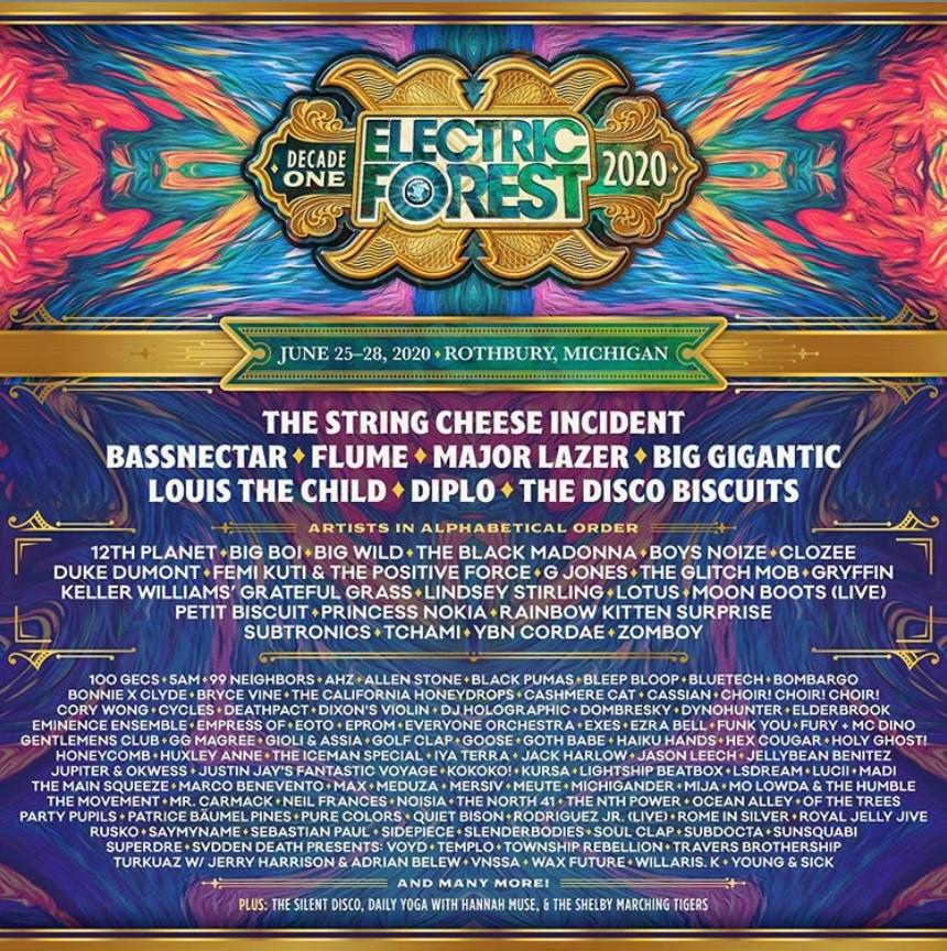 Top 5 Dance Music Festivals to Attend this 2020 Festival Season - EDMTunes
