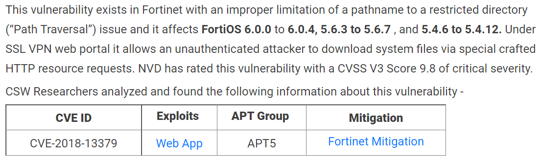 CVE FortiOS Call out