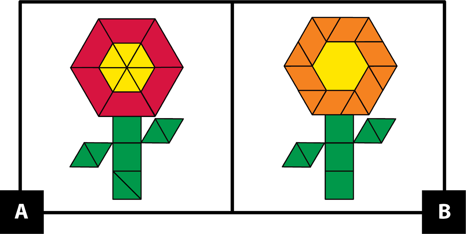 A. shows a flower made from pattern blocks. The petals are 6 red trapezoids. The center is 6 yellow triangles. The stem is a stack of 3 green squares. 1 of the squares is made with 2 green triangles. The leaves are 2 green triangles each. B. shows a flower made from pattern blocks. The petals are 6 orange rhombuses and 6 orange triangles. The center is a yellow hexagon. The stem is a stack of 3 green squares. The leaves are 2 green triangles each.