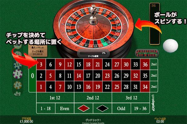 European roulette luckyniki