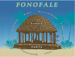 Image result for fono fale