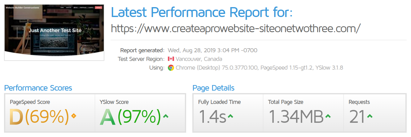 site123 website maker speed test