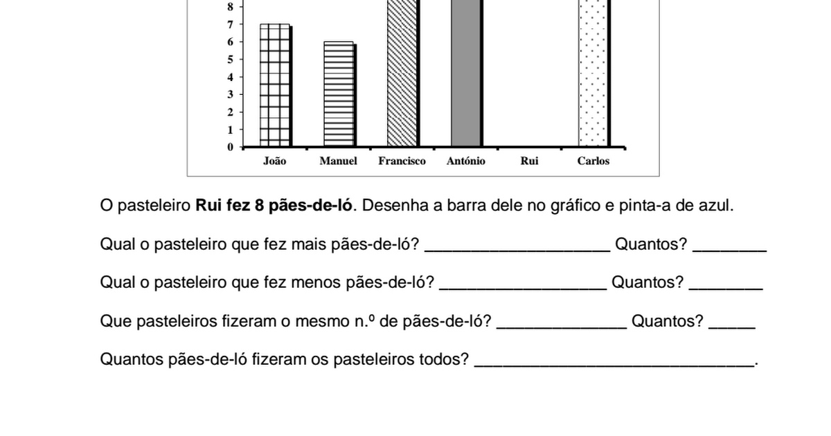 edit pdf on google drive iphone