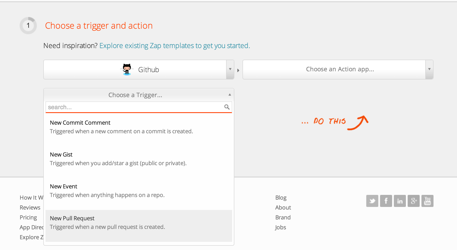 How To Set Up GitHub Activity SMS Alerts - Twilio