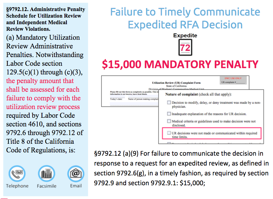Mandatory Penalty for Workers' Comp Claims Administrators