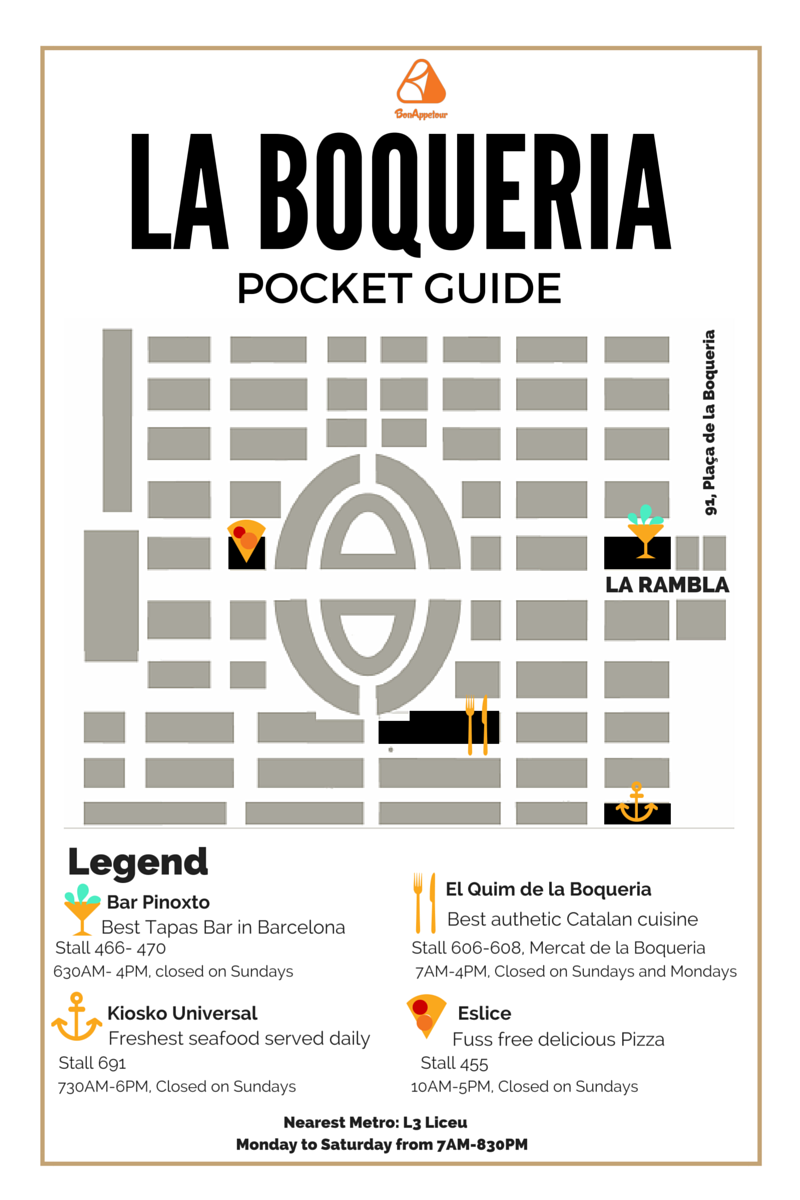 La Boqueria Bach Approved 2.png