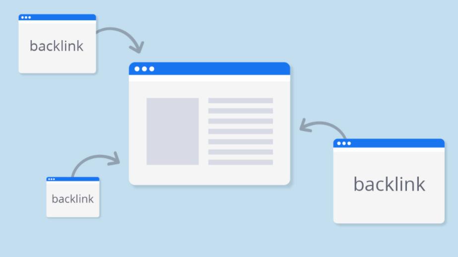 tìm hiểu link liên kết là gì?