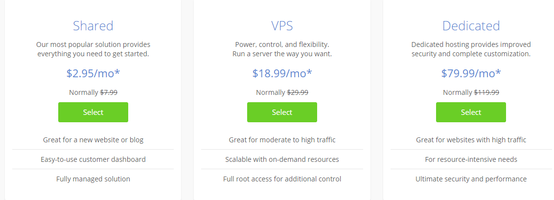 shared vs VPS vs Dedicated wordpress hosting for Bluehost