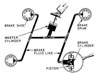 Description: http://enginemechanics.tpub.com/14037/img/14037_67_2.jpg