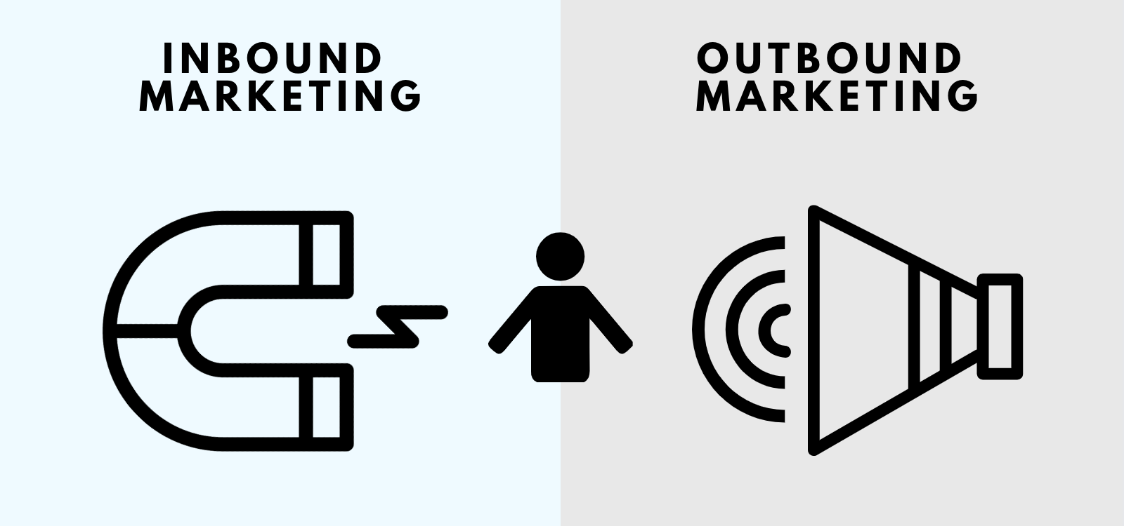 inbound-marketing-outbound