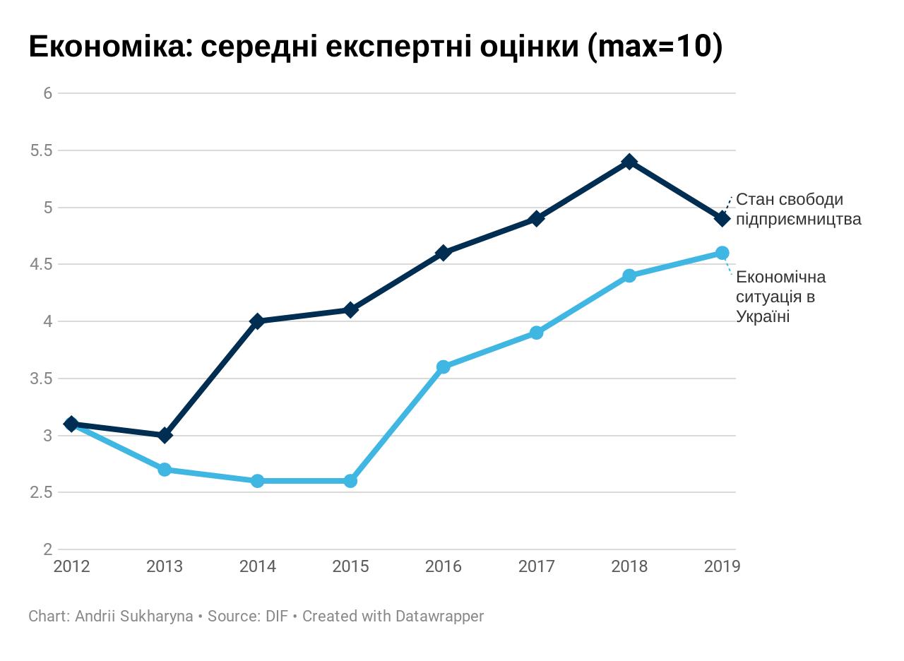 C:\Users\Andriy\Downloads\sGP9n--max-10- (1).png