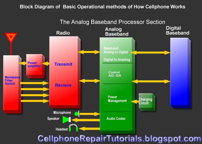 функциональная схема телефона.jpg