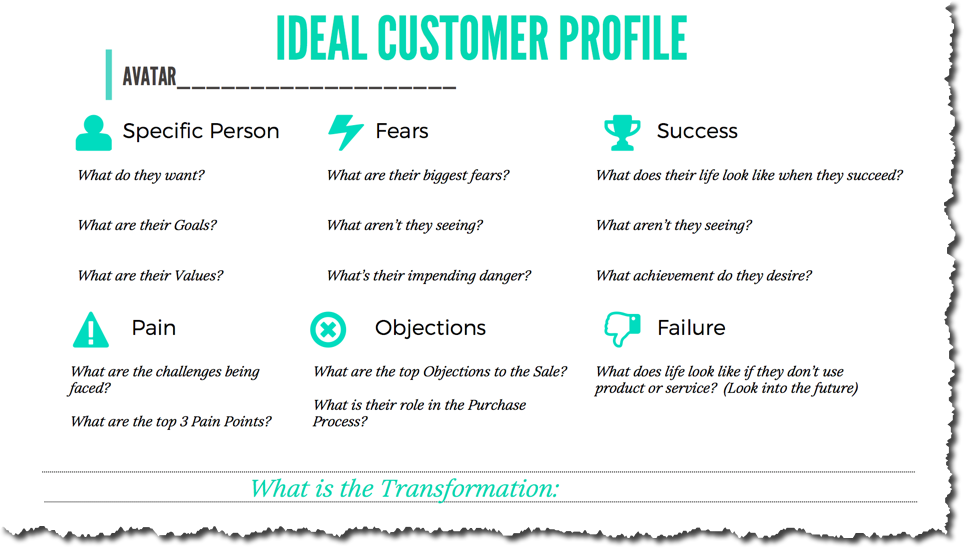 Ideal customer profile questionnaire
