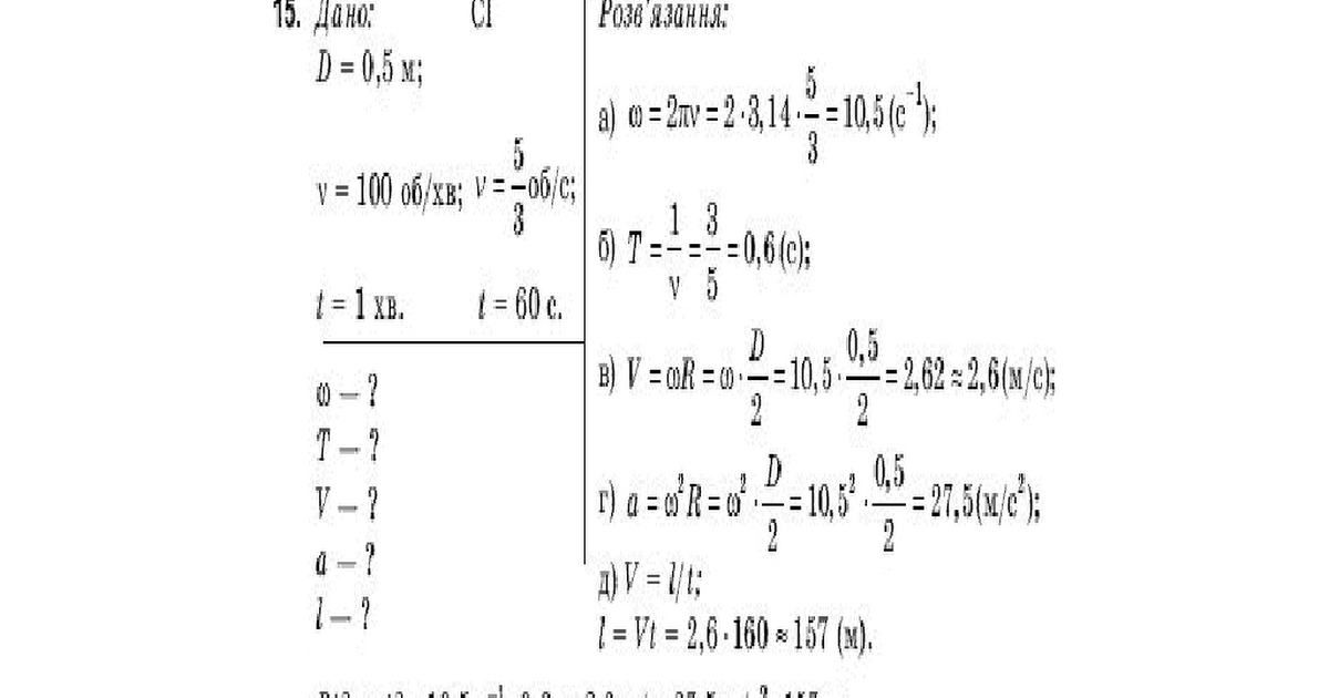 решебники по физике савченко