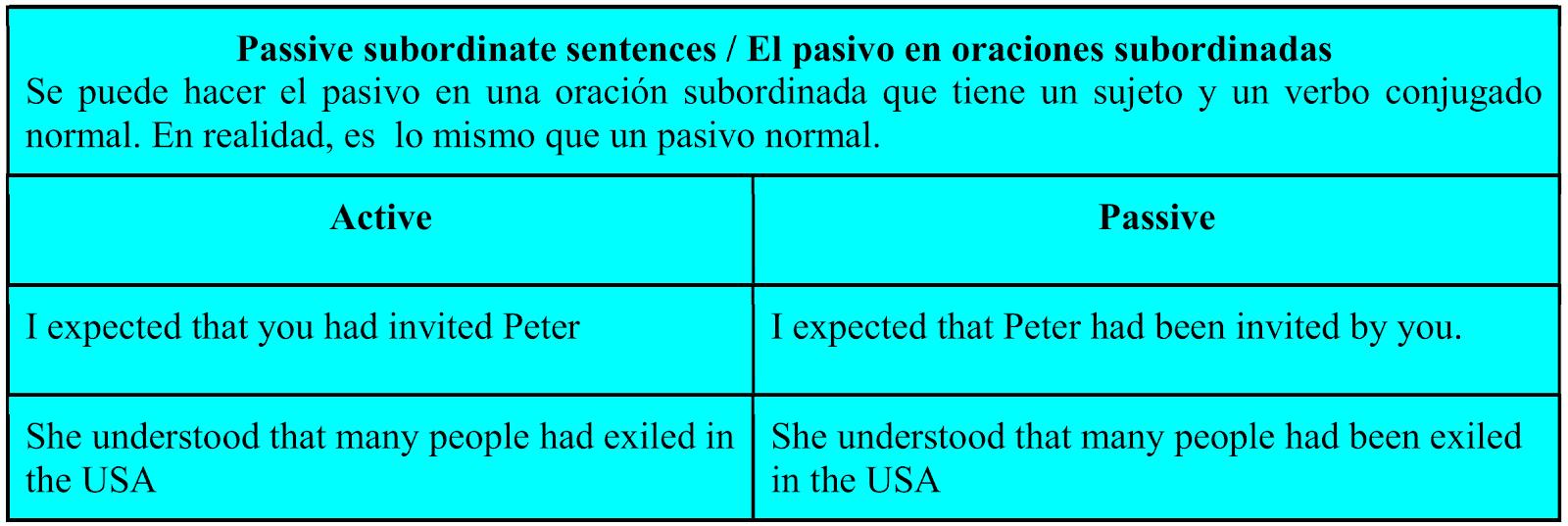 Oraciones subordinadas en pasivo, inglés