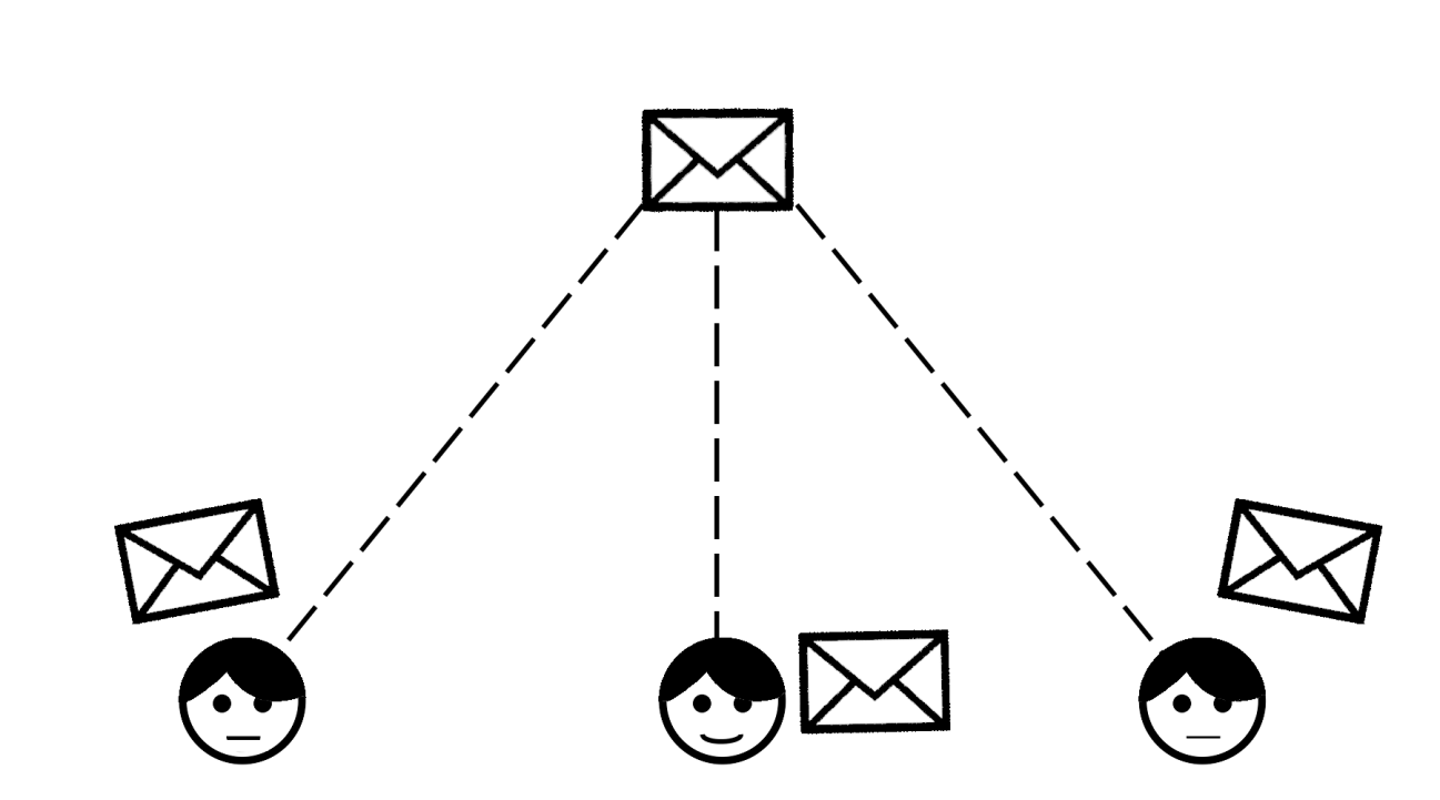 segment email list.png