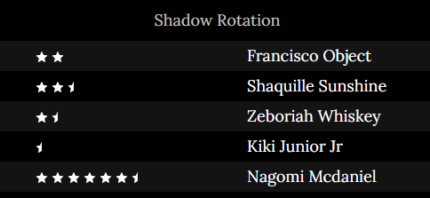 An image depicting the Shadow Rotation of the Boston Flowers. Six names are listed, Francisco Object, Shaquille Sunshine, Zeboriah Whiskey, Kiki Junior Jr, and Nagomi Mcdaniel.