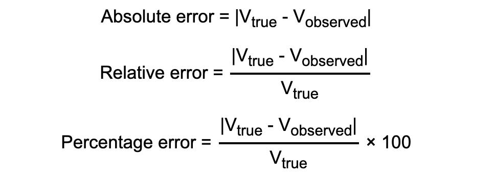 Absolute Error and Relative Error