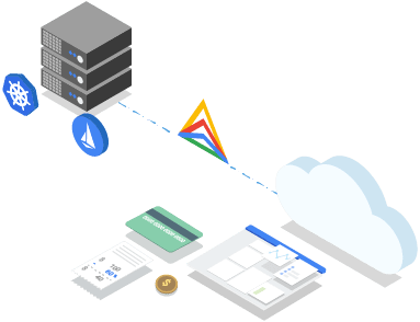 Migrating From On-Prem to GCP: Architecture, GCP Architecture, On-Prem, GCP, Cloud, Google Anthos