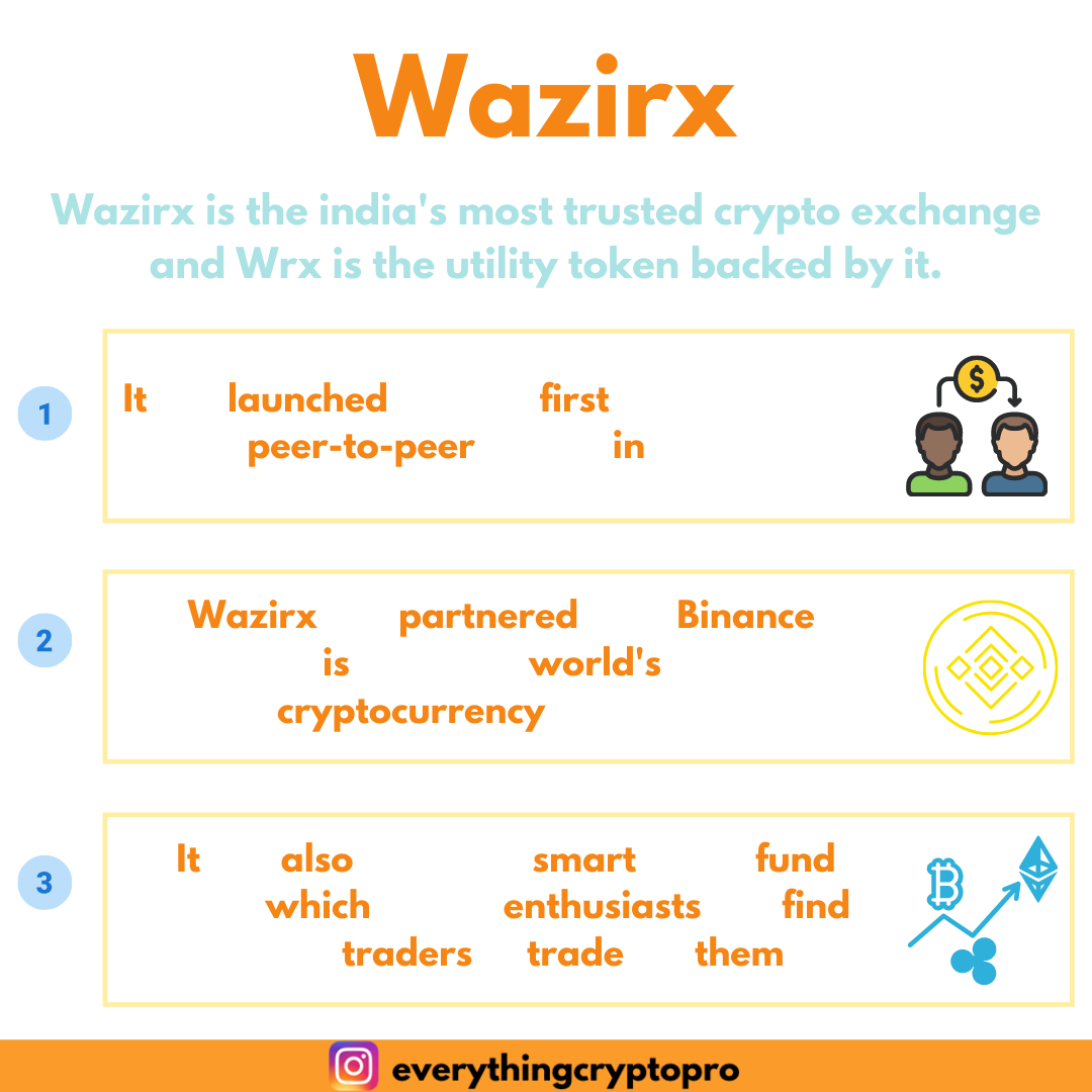 Quick Overview of WRX