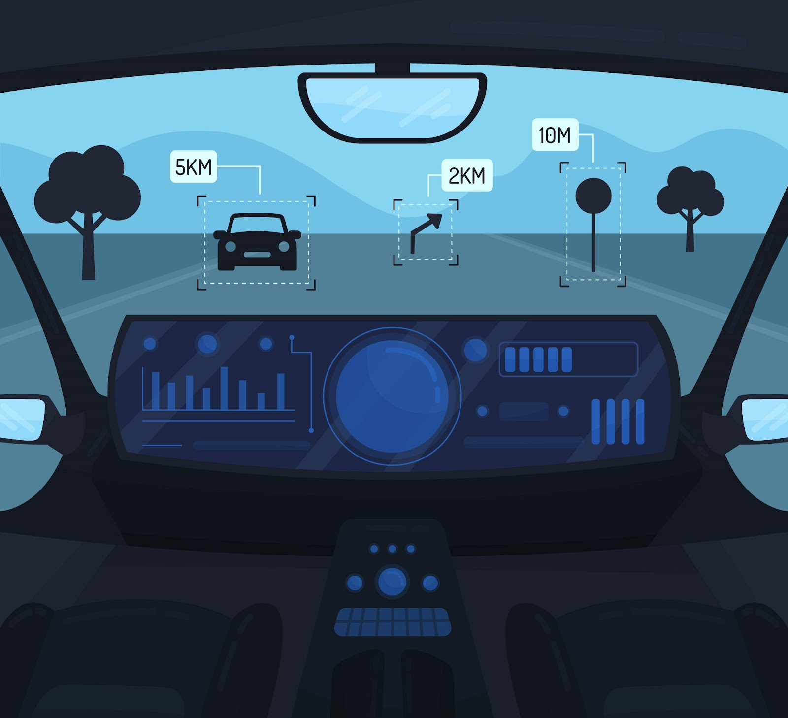Prediction and Planning in self-driving car.