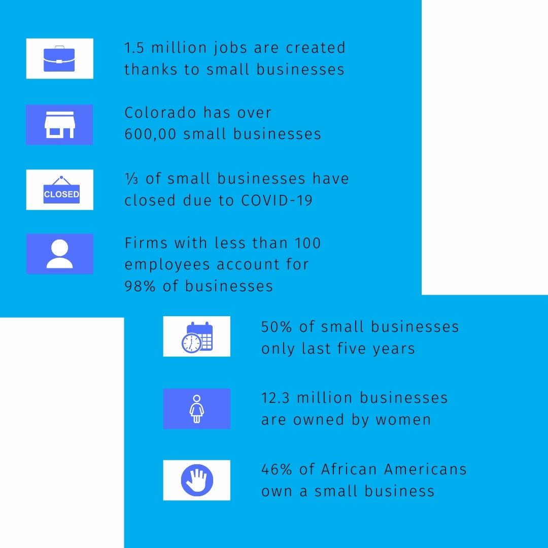 Small Business Saturday Marketing Statistics
