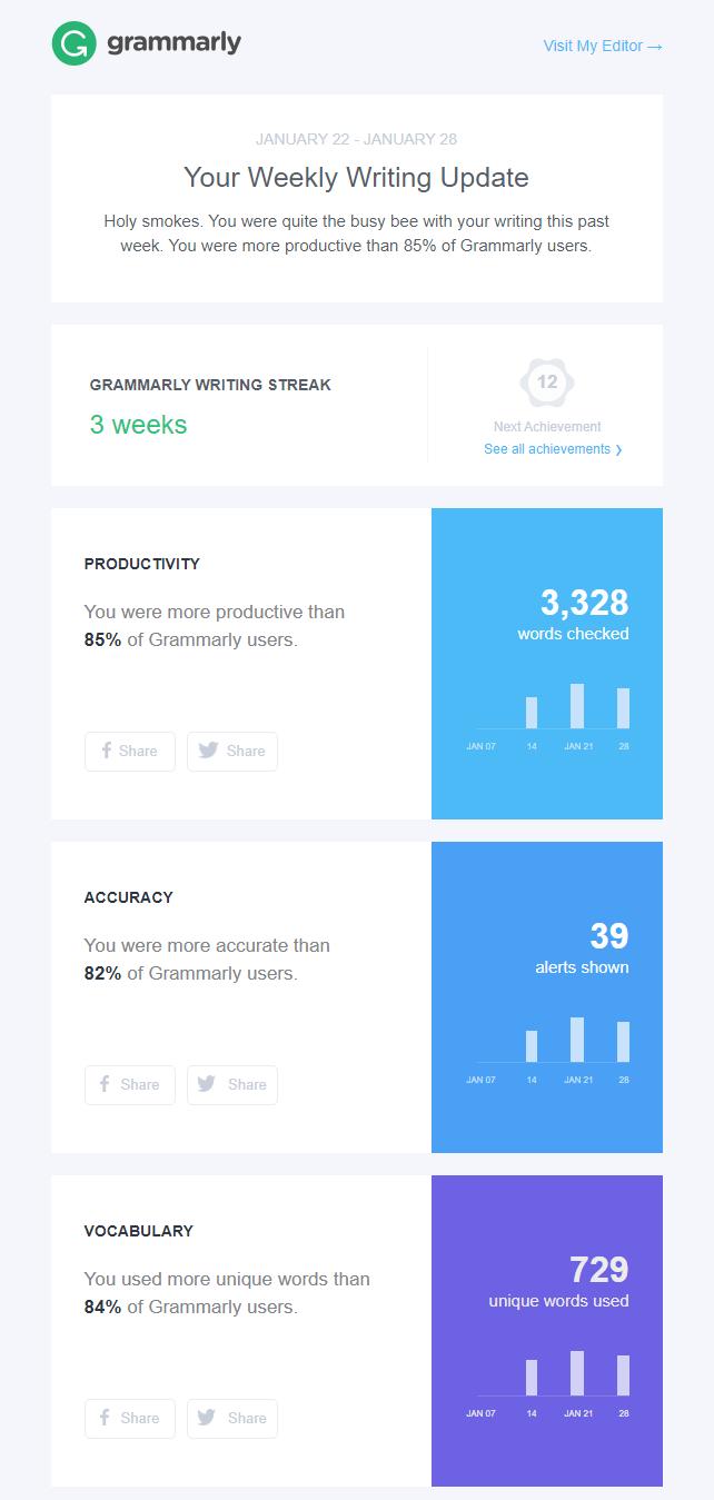 sử dụng dữ liệu khách hàng trong email