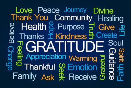 Thanksgiving gratitude word graphic