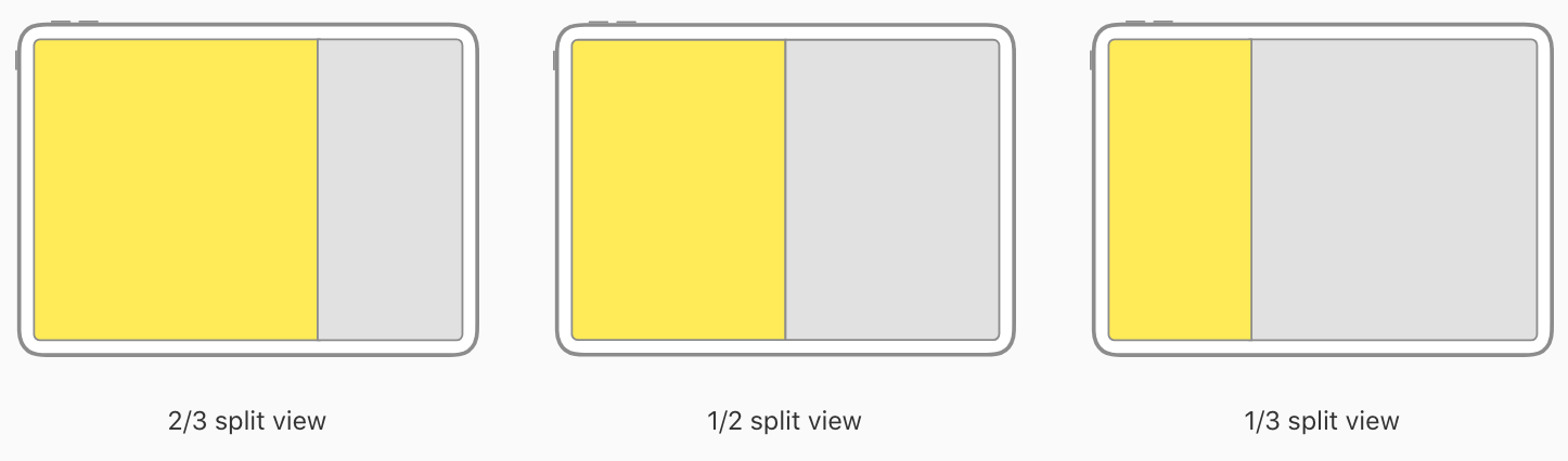 Different proportions of screen divisions