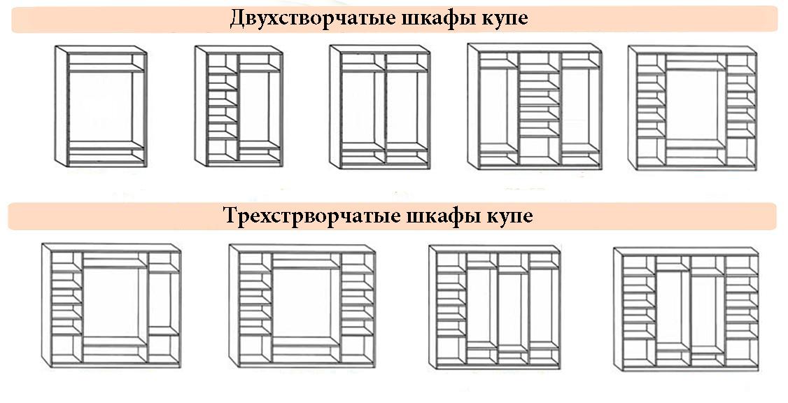 материалы для изготовления гардероба