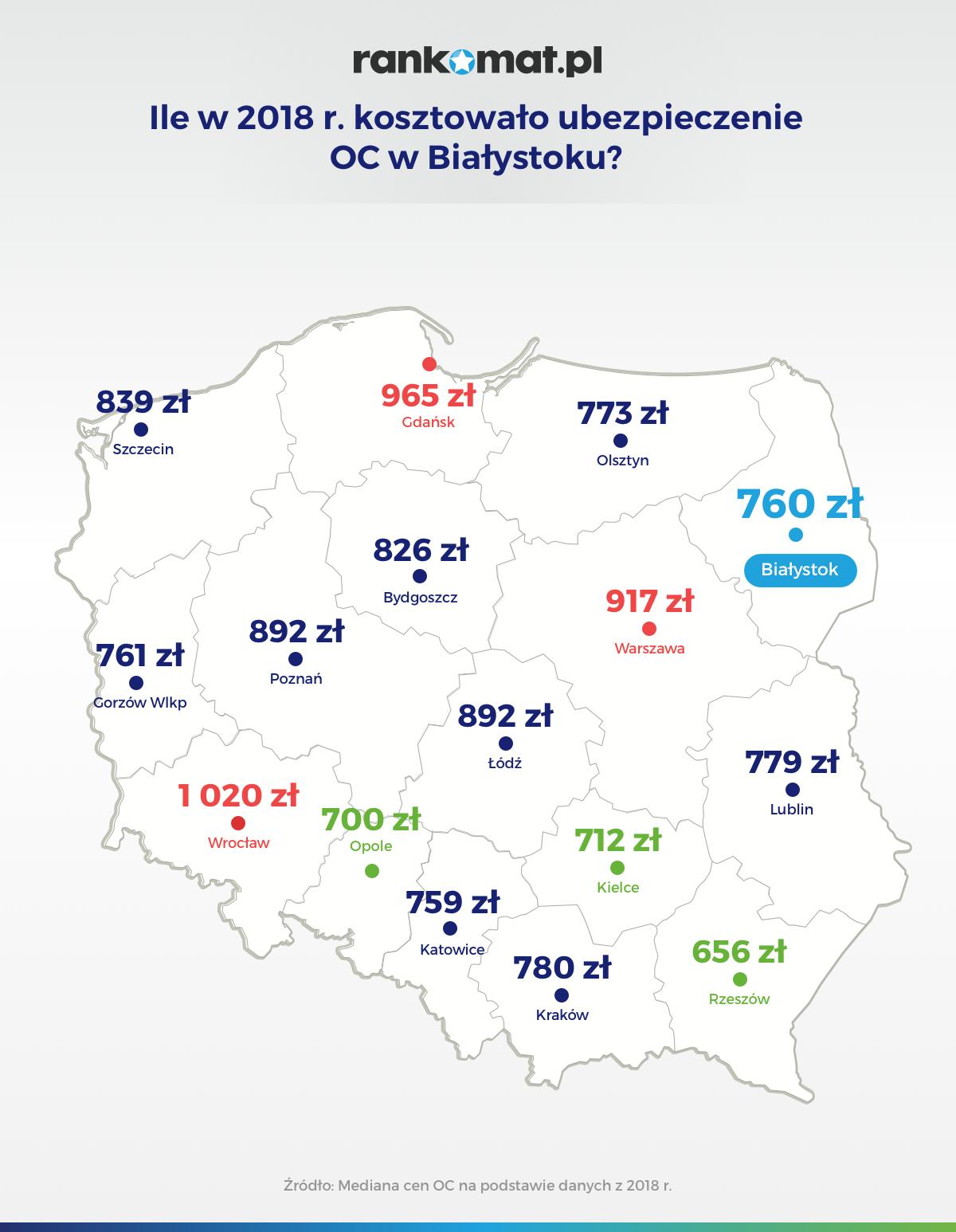C:\Users\astefanska\Desktop\PR\Akcja regionalna podsumowanie 2018 r\Białystok\Białystok.png