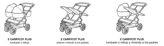 Capazos Plus