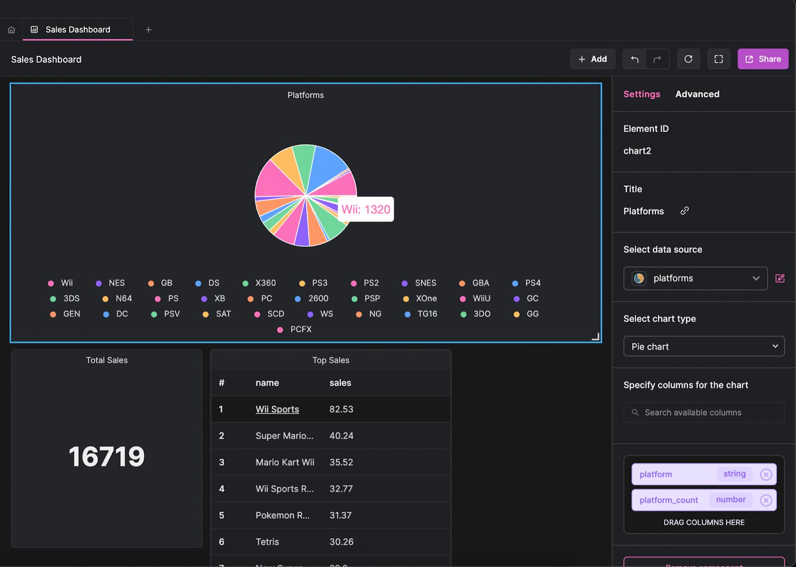 arctype dashboard pie chart game platforms