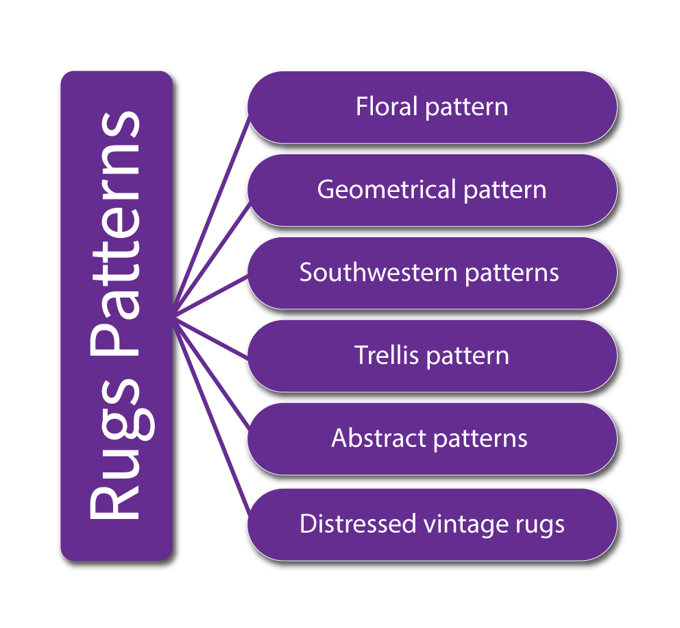 Points of Rugs Pattern