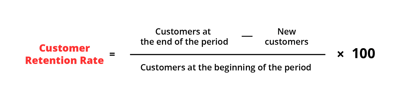 How to calculate your customer retention rate