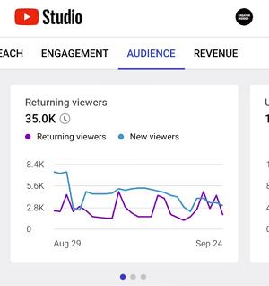 YouTube Adds Three New Mobile Studio Metrics