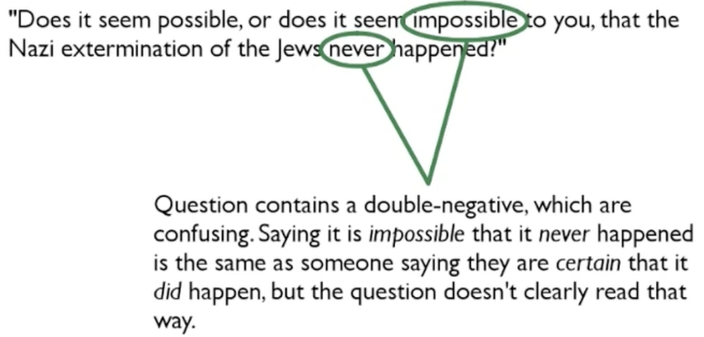 what is a double negative question