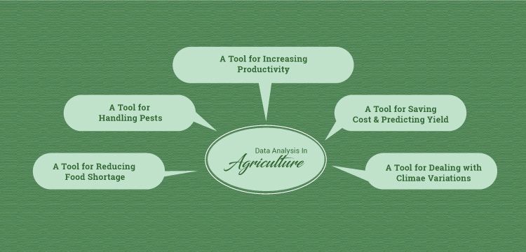 An image shows data as a technology tool that works in agriculture data analytics.