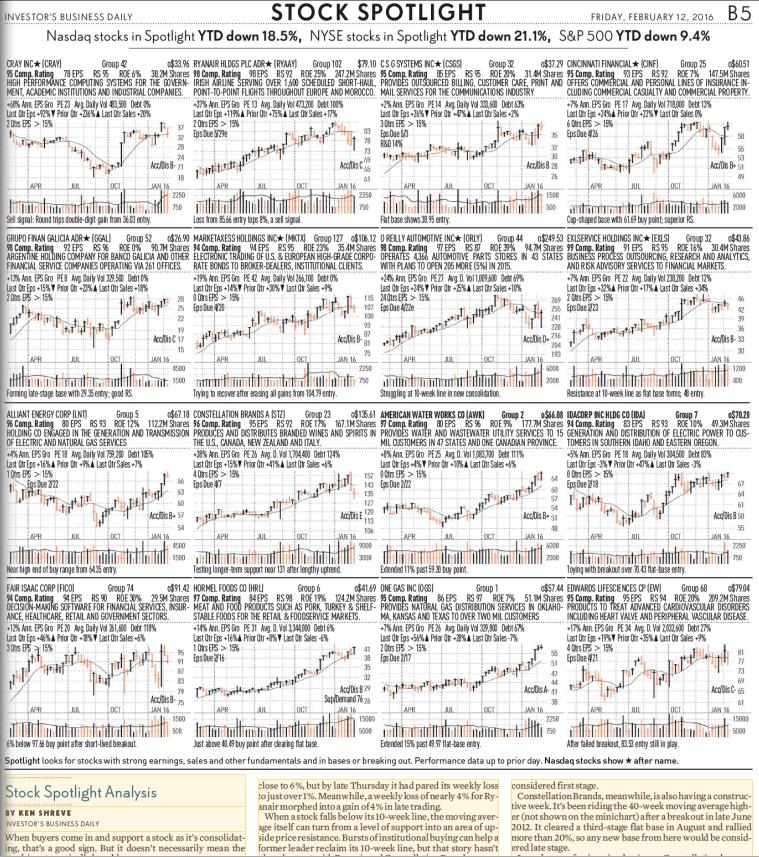 Stock Spotlight.png