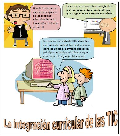 ... CURRICULAR DE LAS TIC.png