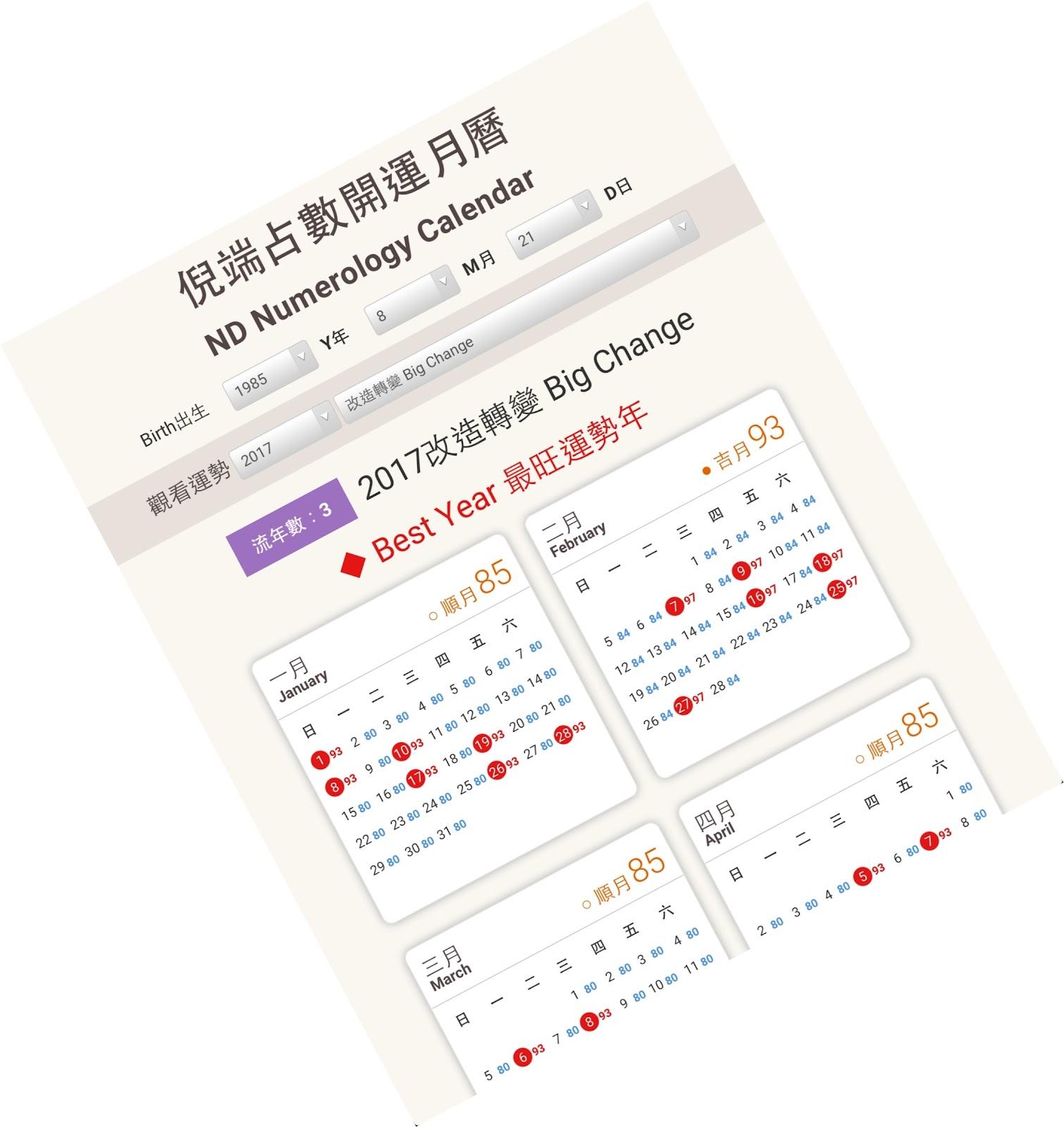 ~ 開運月曆還包括;您的愛情、家庭、事業、財運、人際、健康,每日的幸運行情指數 ~