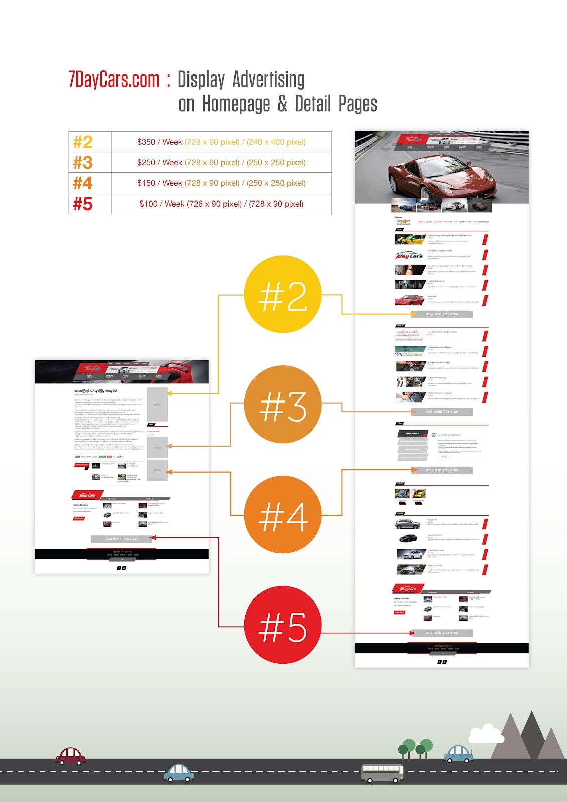 7DayCars-Ads-ratesheet-3.jpg
