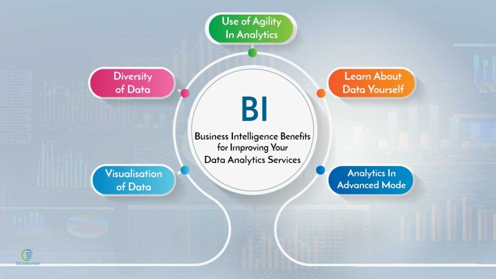 The Benefits of Big Data Analytics
