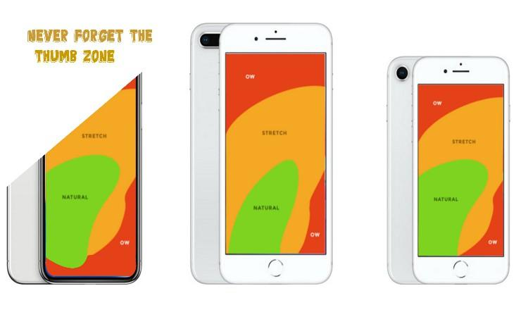 Successful Mobile App Designing - Never Forget the Thumb Zone