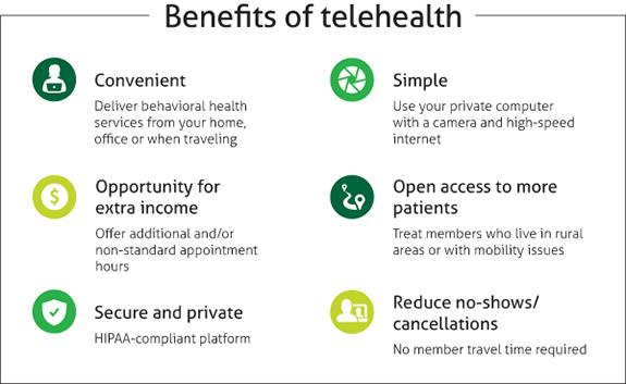 telemedicine app benefits