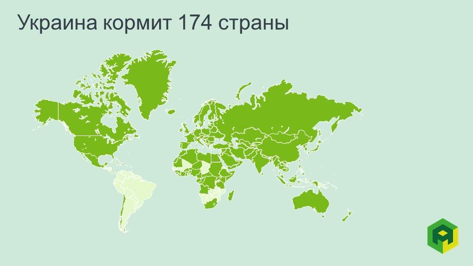 ukraine feed 174 countries