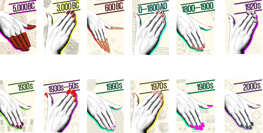 ¿Porqué nos pintamos las uñas?